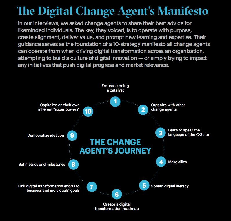 digital change agent
