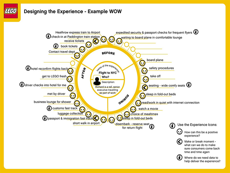 customer-journey-map-2.png