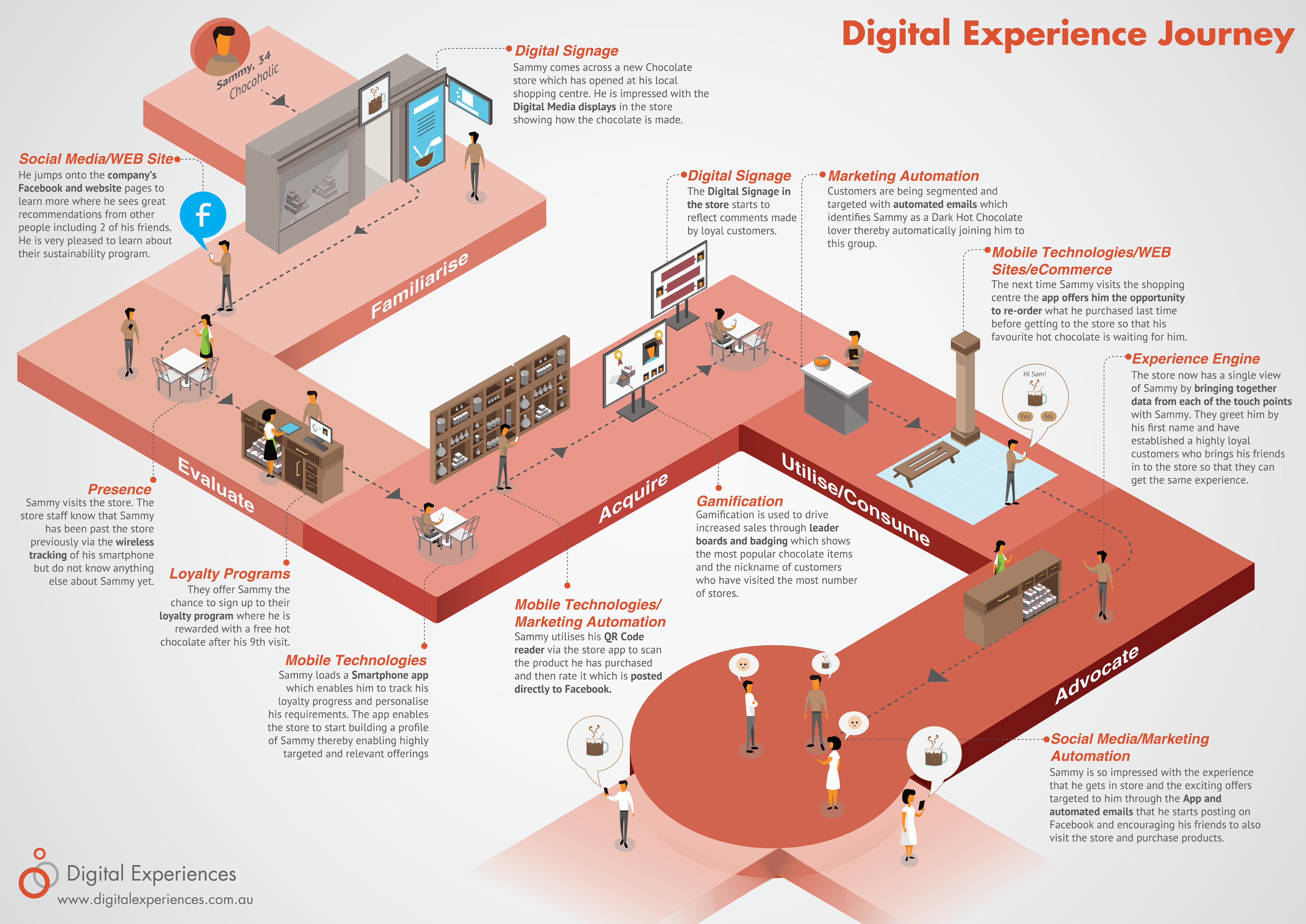 customer-journey-map-3.png