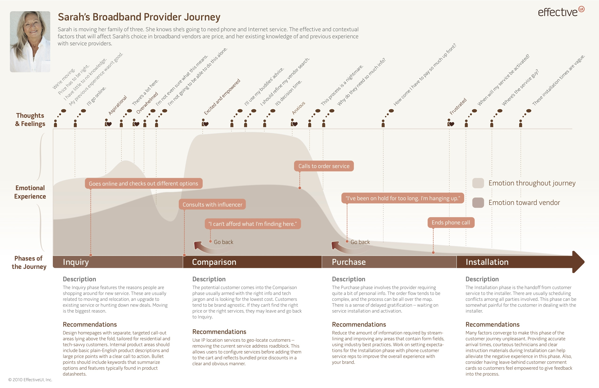 customer-journey-map-4.jpg