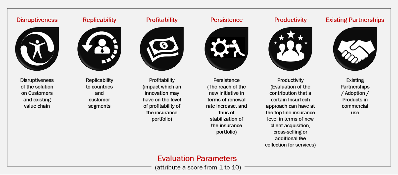 evaluation-parameters.png