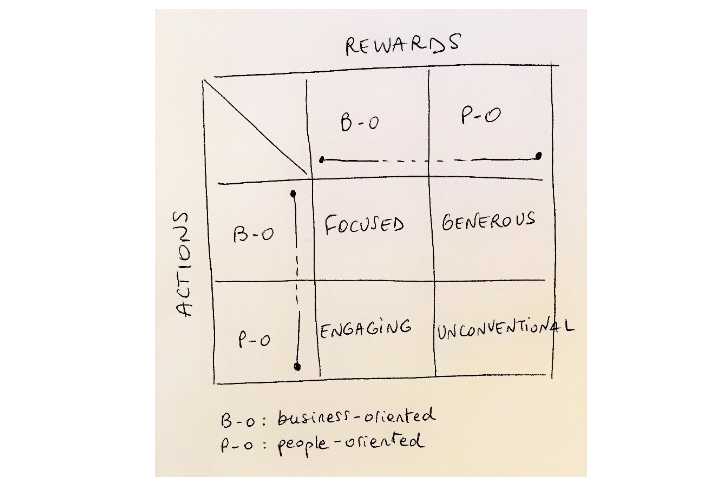 gamification-model.png