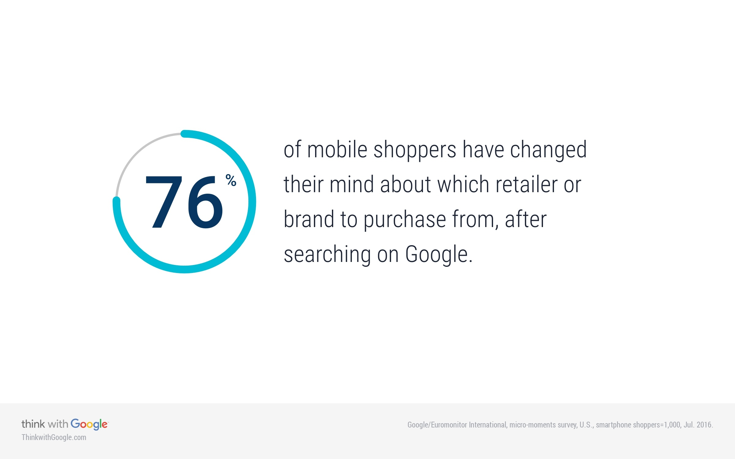 mobile-shoppers-changing-minds.jpg