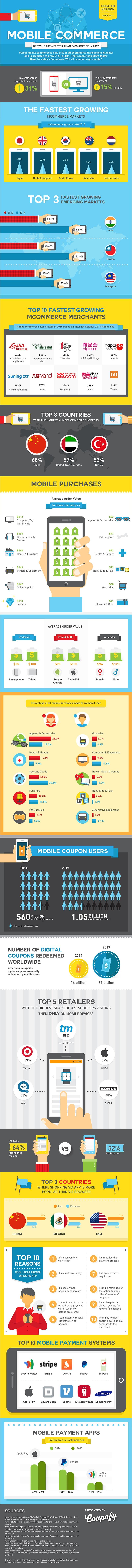 mobile_commerce_infographic.jpg