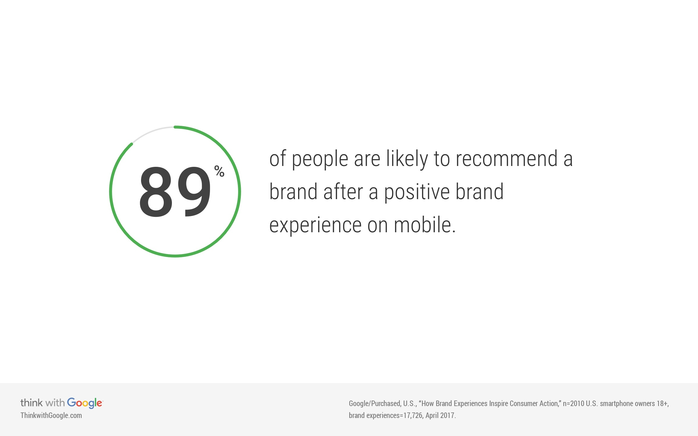 recommending-brands-after-positive-mobile-experience.jpg