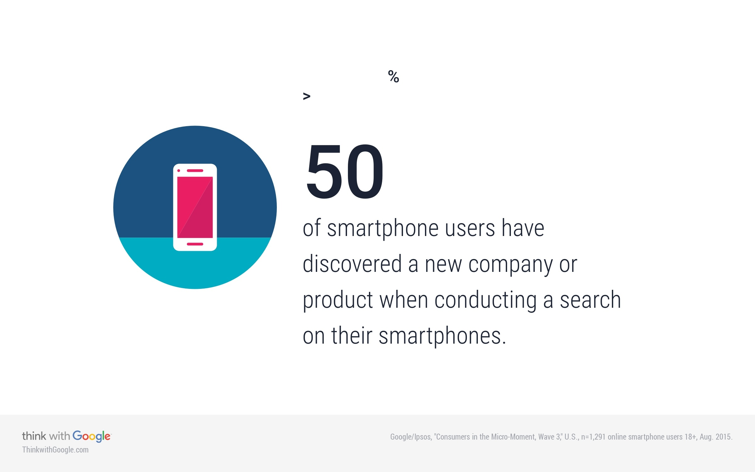 smartphone-users-new-company-searches.jpg